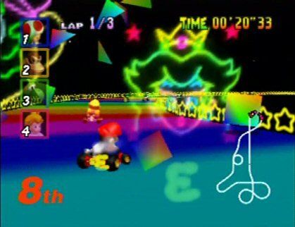 Rainbow Road is still very much a love/hate course for many Mario Kart fans!